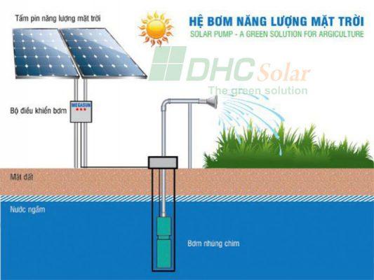 hệ thống bơm nước điện mặt trời