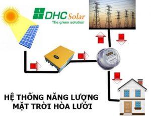 hệ thống năng lượng mặt trời hoà lưới