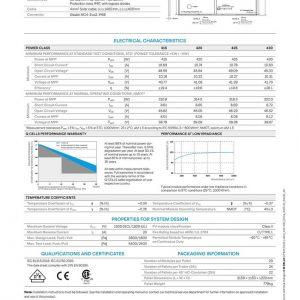 Thông tin kỹ thuật tấm pin Q-cells 415 Wp