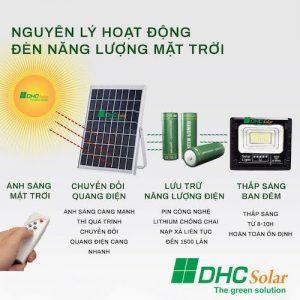 Nguyên lý hoạt động của đèn pha led năng lượng mặt trời 200W