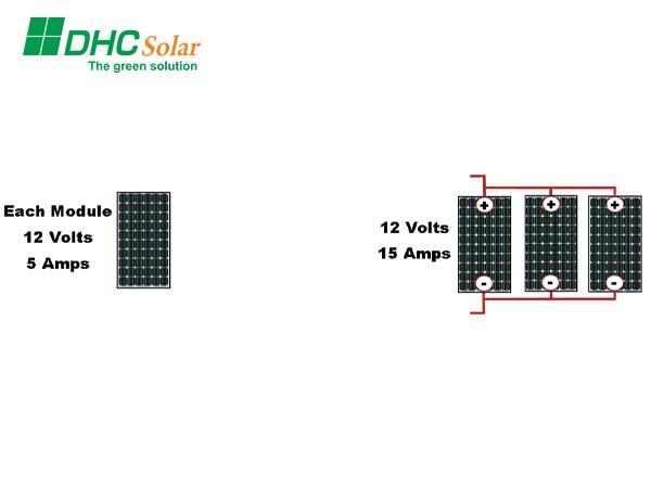 Lắp pin mặt trời