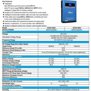 Datasheet inverter off grid 3kw