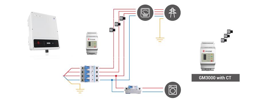 Cách đấu nối thiết bị Goodwe Smart Meter 3 pha