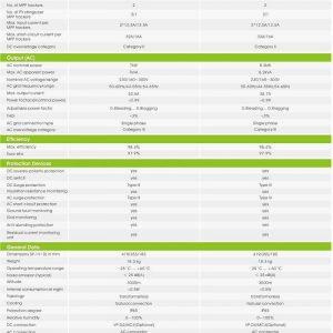 Datasheet-Inverter-Growatt-8kW-8000TML-S